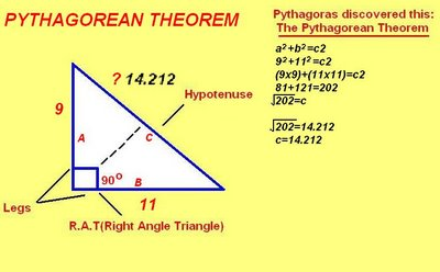 using the pythagorean theorem in everyday Other than those listed in the text, how might the pythagorean theorem be used in everyday life provide examples - answered by a verified math tutor or teacher we use cookies to give you the best possible experience on our website.