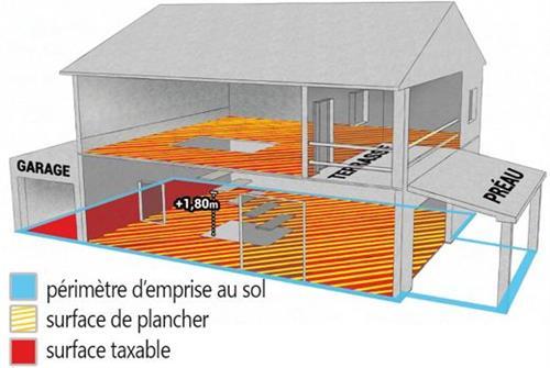 Astuces et conseils en organisation pour travailler malin la taxe arch ologi - Calcul surface peinture maison ...