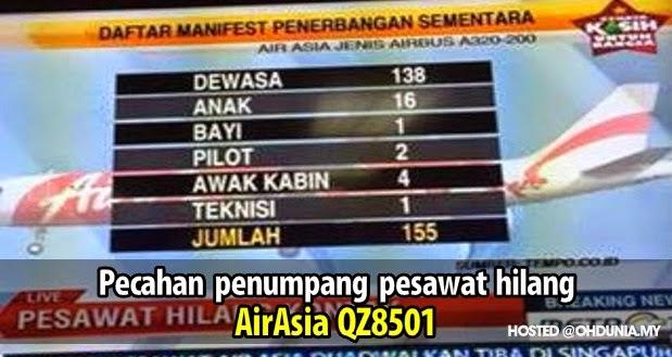Pecahan penumpang pesawat AirAsia QZ 8501 yang dilaporkan hilang