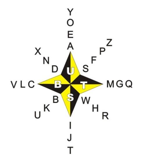 Algoritma Kompas Infoneroy
