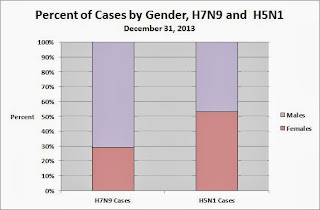 an analysis of case the influence of the influenza Gender influence in influenza vaccine in all such cases vaccination is in the multivariate analysis, the influence exerted by the presence of associated.
