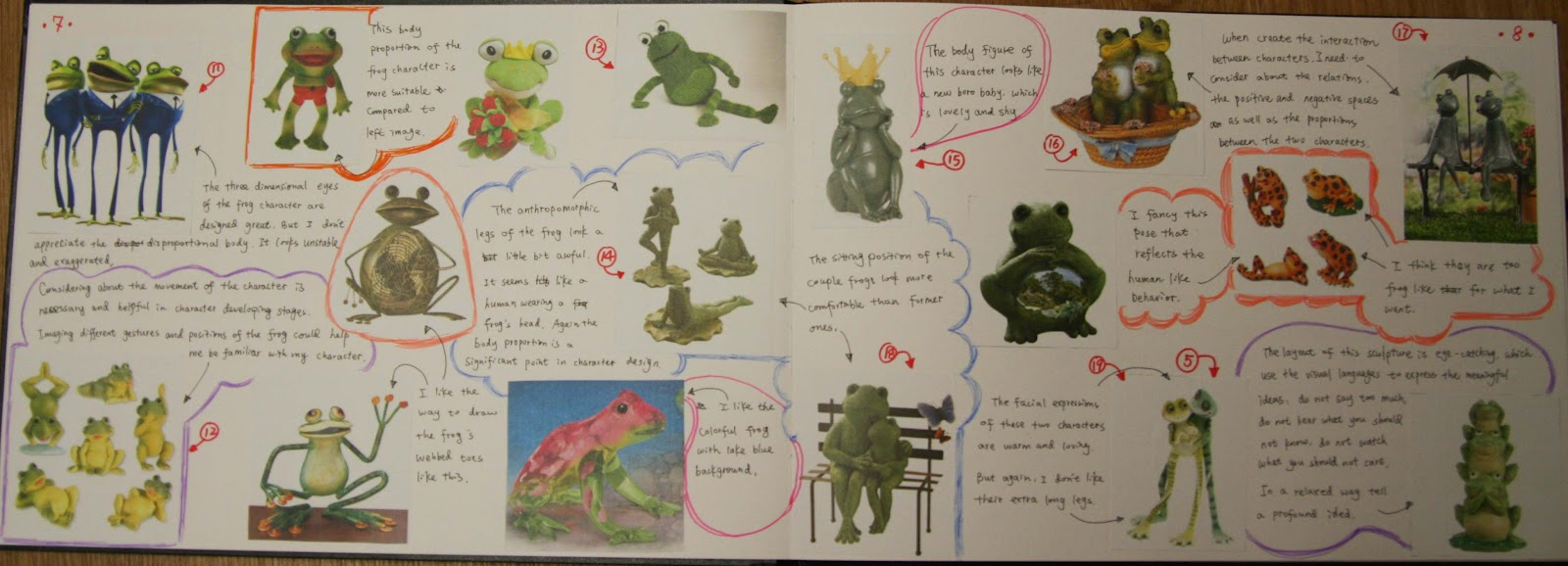 Character Design Principles : Illustration design the research of frog character