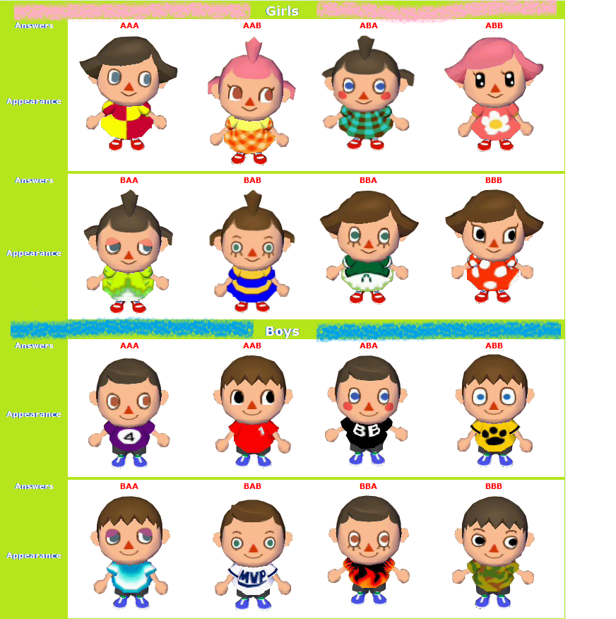 Hairstyles Animal Crossing City Folk : Animal Crossing City Folk Hairstyle Guide Wii Animal Crossing City ...