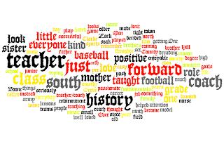Zack Boone's Wordle Image