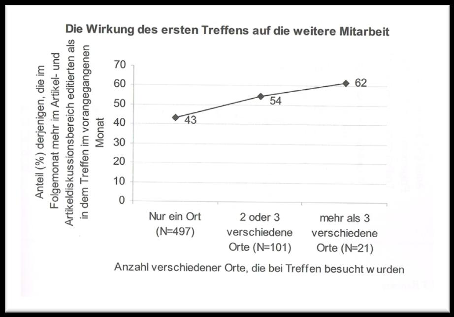 Dorable Lehre Transparenz Arbeitsblatt Picture Collection ...