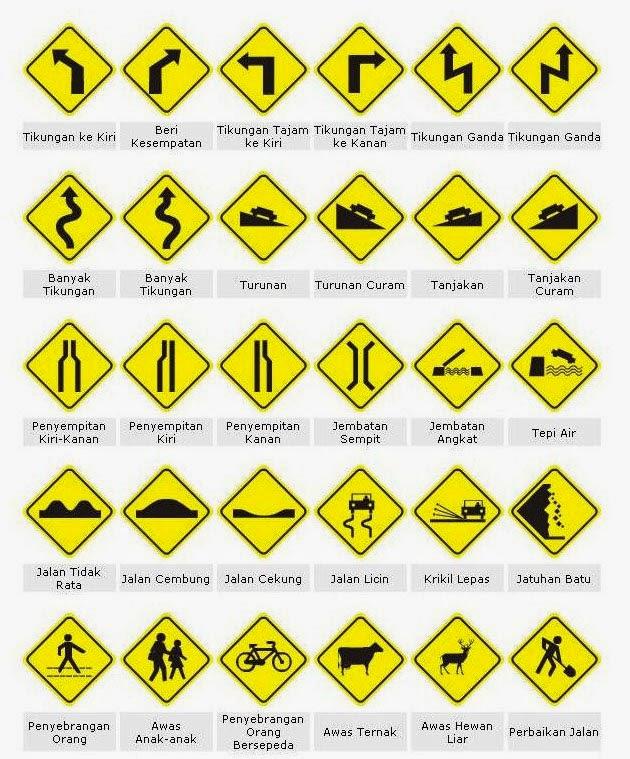 Jalan Raya Kita Kepentingan Mematuhi Papan Tanda Jalan Raya
