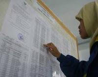 Hasil Ujian CPNS Tes Kompetensi Dasar (TKD) Provinsi Jawa Timur