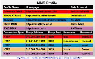 mms-setting