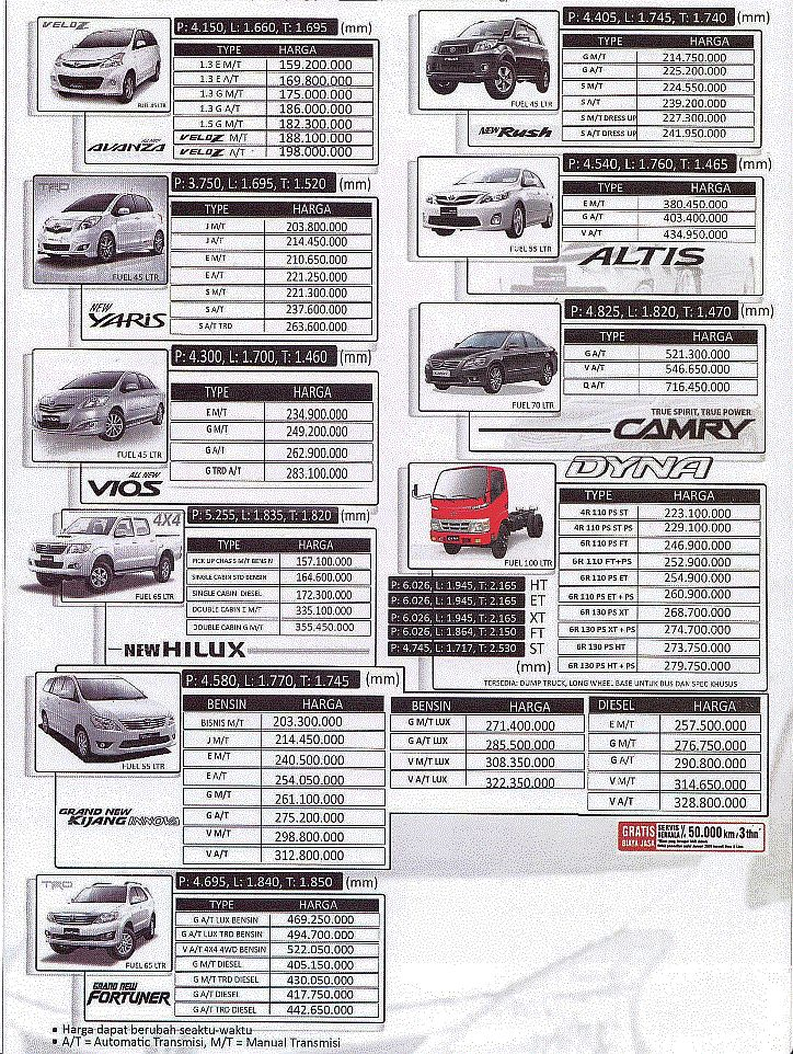 Toyota car price list in usa