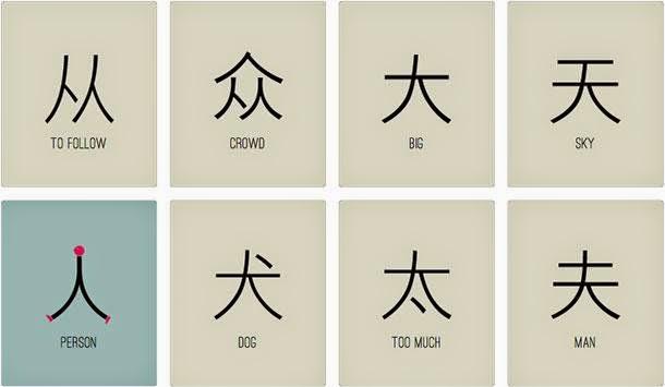 El caracter de persona en diferentes caracteres para formar palabras diferentes