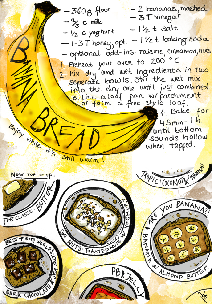 Banana Bread illustrated Recipe
