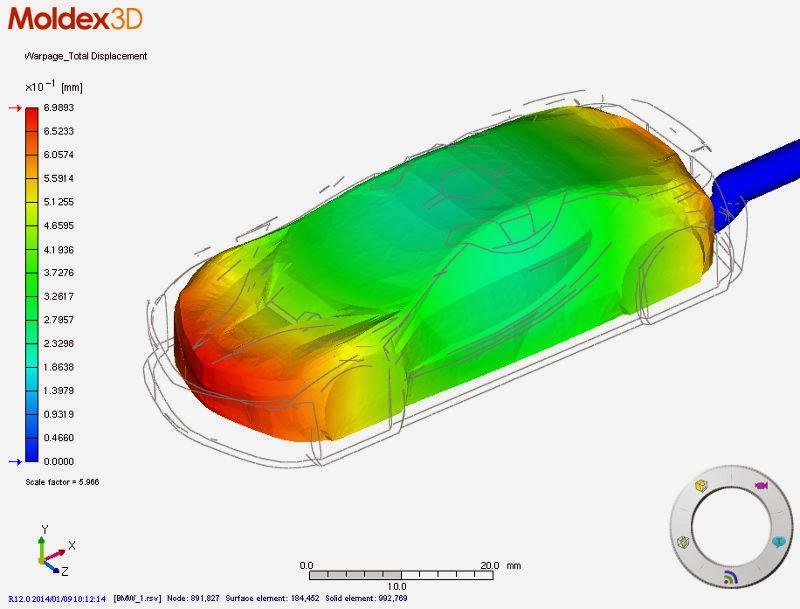Moldex3D eDesign