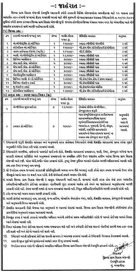 InfoGuru24.com...District Rural Development Agency, Dwarka Recruitment, 2015