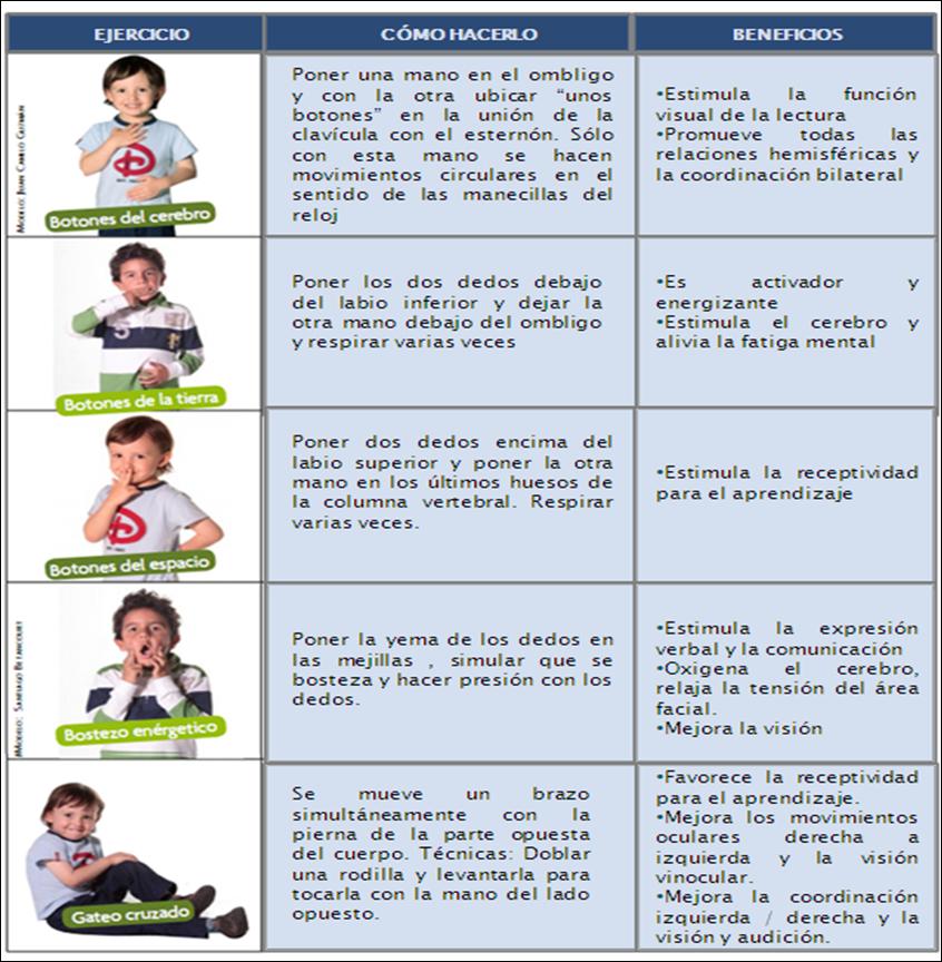 Gimnasia cerebral for Ejercicios de gimnasia