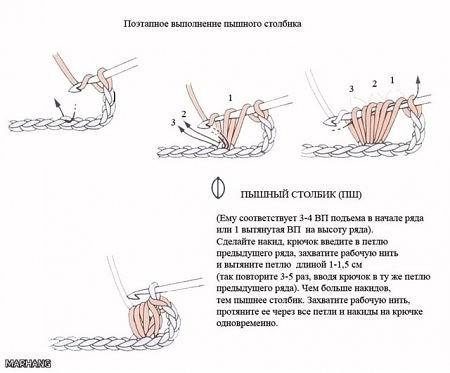 Пышный столбик на схемах вязания крючком 27