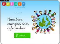 http://nea.educastur.princast.es/repositorio/RECURSO_ZIP/1_ibcmass_u02_indentidad/index.html
