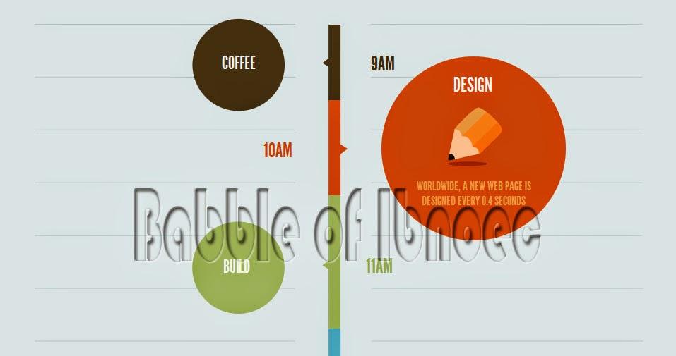 Membuat infographic interactive menggunakan SVG CSS.