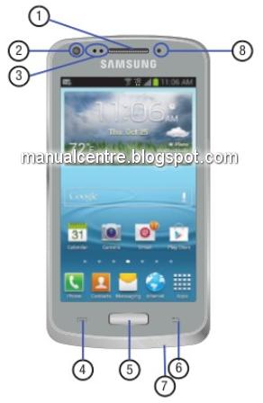 Samsung Galaxy Axiom Front View
