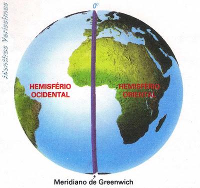 Hemisfério Ocidental e Hemisfério Oriental