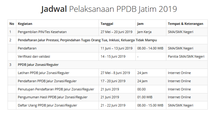 JADWAL PPDB JATIM SMAN/ SMKN