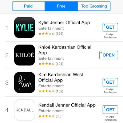 The Kardashian/Jenner girls have the top 4 downloaded apps at Apple store!