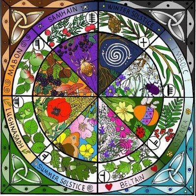 Pagan Spoonie: Wheel of the Year 2013/2014