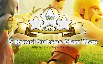 Kunci Sukses Clan War