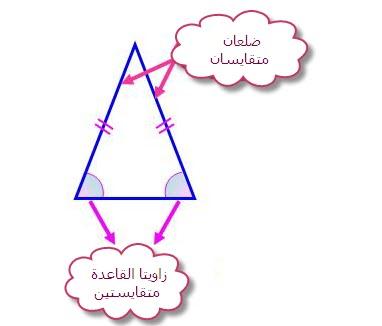 خاصية المثلث المتساوي الساقين