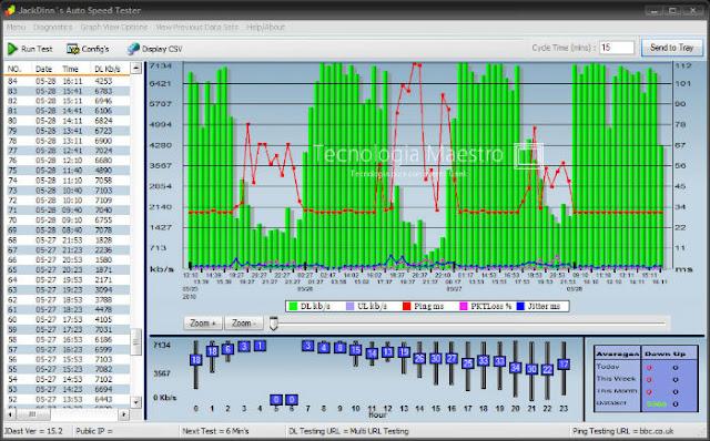 Medir el internet de otra manera con JD's Auto Speed Tester
