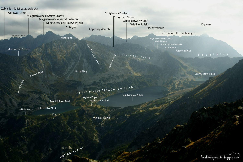 Mała Buczynowa Turnia - panorama