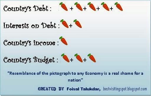 Economy for Public