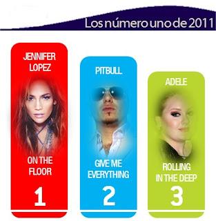 Los número 1 de 2011 en la lista SN1