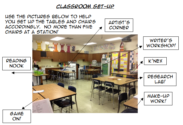 how to set up classroom for explicit teacing