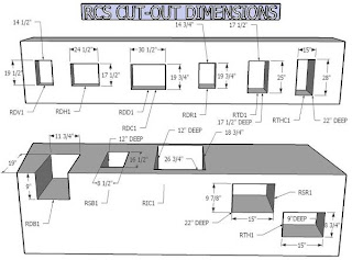 RCS Brand Cutout Dimensions