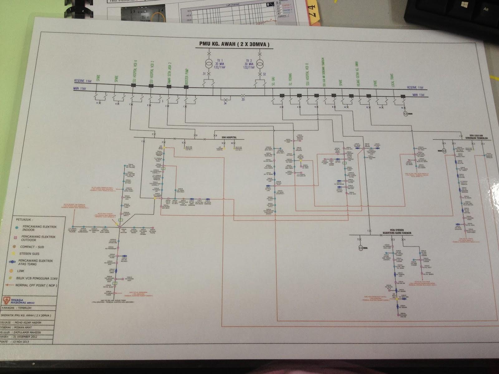 Internship Tnb February 2014 Durant Wiring Diagram Schematic Kg Awah