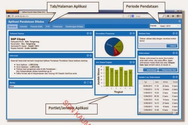 2013 aplikasi pendataan dapodik 2013 telah resmi dirilis oleh