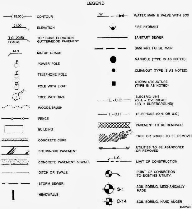 Engr1304 blueprint reading architectural symbols there are sets of standard symbols used to represent walls fixtures and other parts of a building and lot most blueprints include a malvernweather Image collections