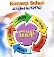 pengertian sehat, konsep sehat, Portal Kesehatan