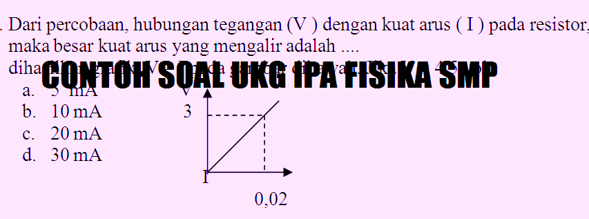 Download Contoh Soal Pretest Dan Posttes Pkb Ipa Fisika