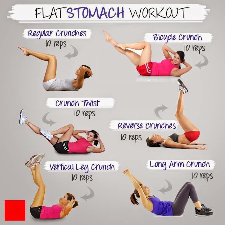 Top Exercices pour une ventre plat en 1 semaine LE16