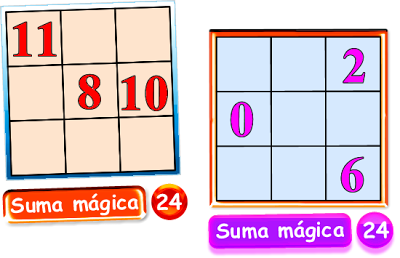 Cuadrados mágicos, cuadrado mágico, cuadrado magico, suma mágica, constante mágica, cuadrado mágico 3x3, cuadrado mágico de orden 3