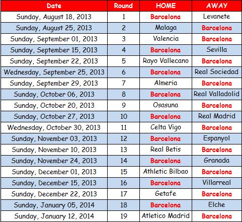 "... for ""Calendrier De La Liga Espagnol 2016 2017"" – Calendar 2015"