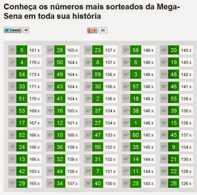PORTAL DO SERVIDOR PÚBLICO DO BRASIL: Conheça os números <b>mais</b> <b>...</b> 2014