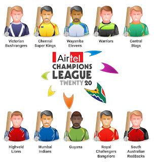 airtel champions league logo