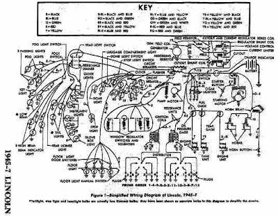 Electrical Wiring Diagram Of 1945-1947 Lincoln Continental | All about