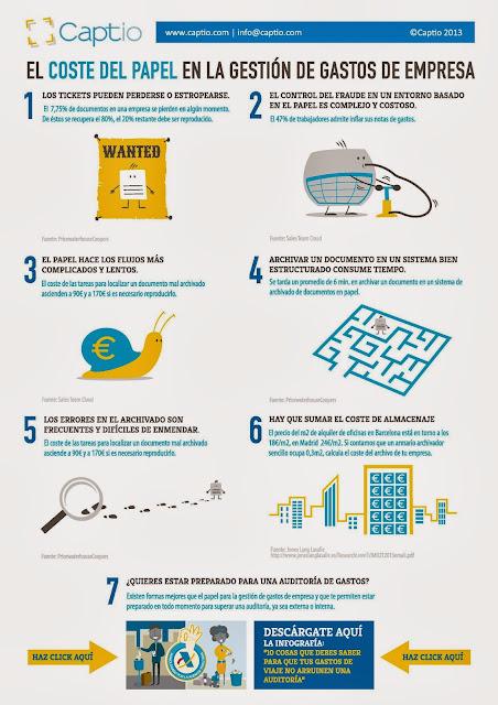 Captio - www.rubenalonso.es