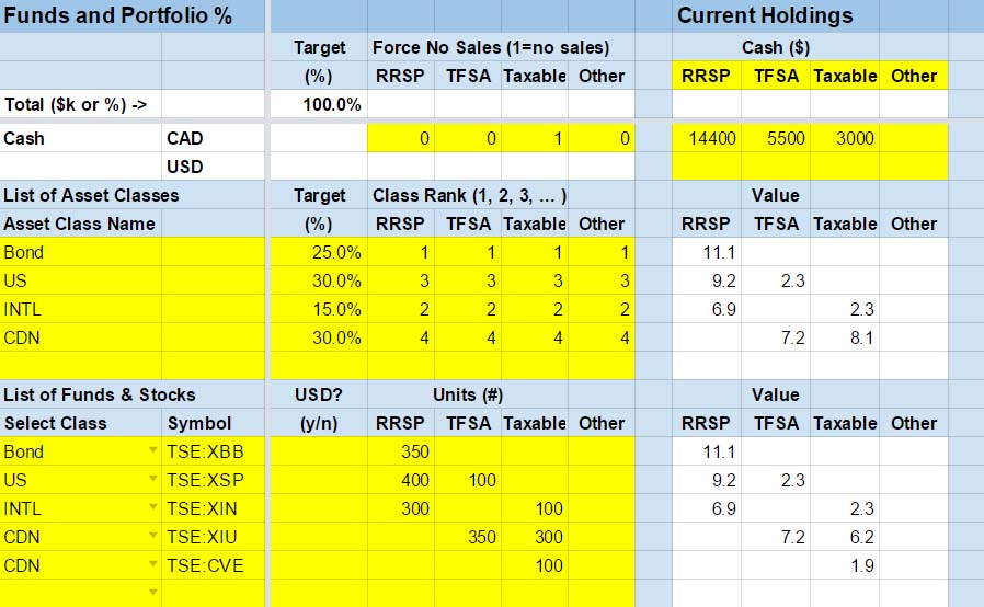 the funds and stocks are assigned to each of the asset classes by changing the selection in the drop down boxes under select class
