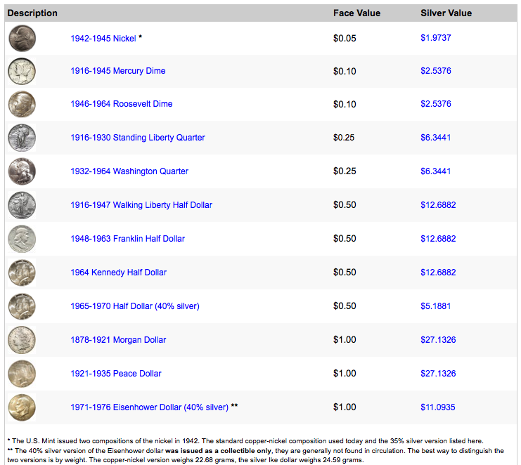 australian coin collection value guide
