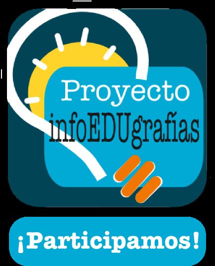 Participación InfoEDUgrafías