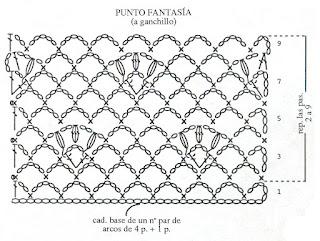 Crochet, Ganchillo,